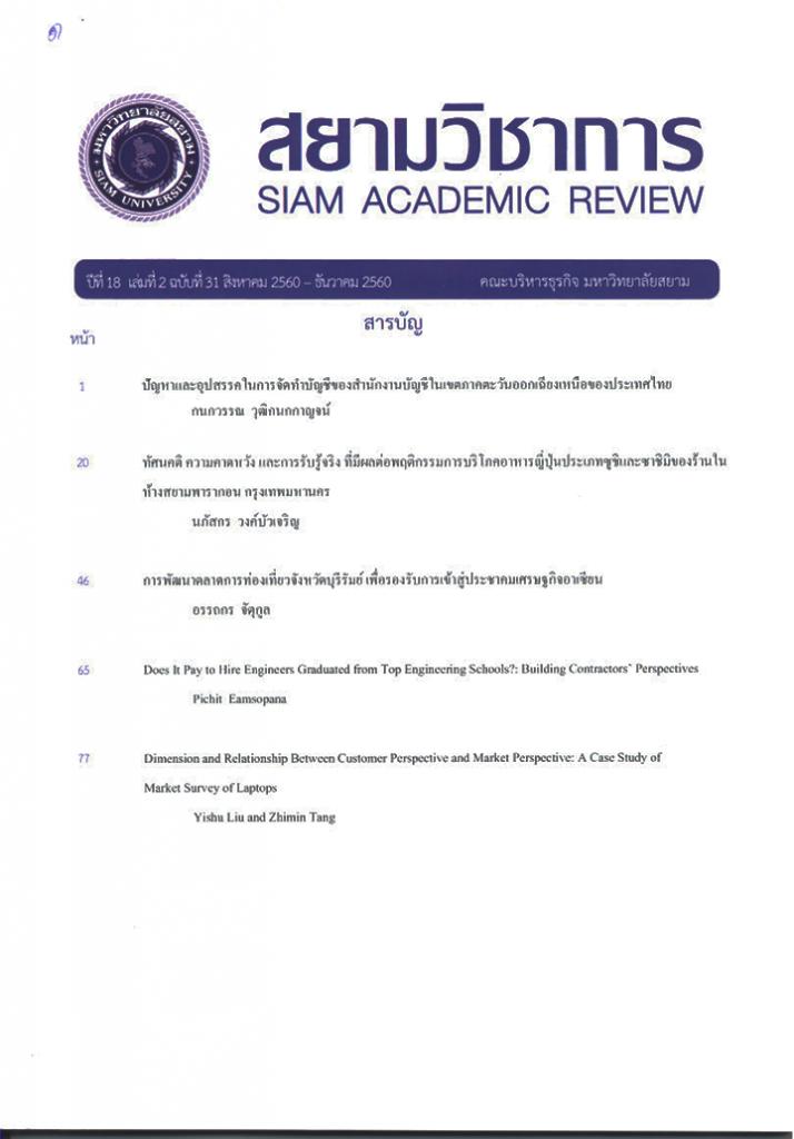 ห้องสมุด-วารสาร-แนะนำวารสาร 16 ก.ย. 2560