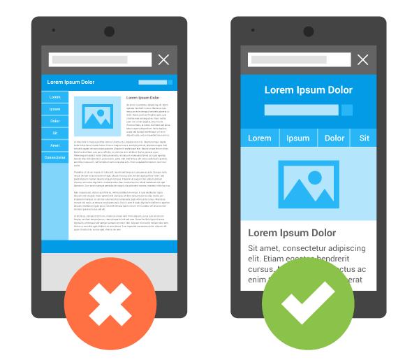 google อุปกรณ์ สมาท์โฟนที่เว็บไซต์ Mobile-Friendly siam.edu