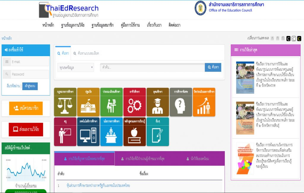 thaiedresearch-มหาวิทยาาลัยสยาม-ห้องสมุด-ฐานข้อมูล-knowledge-research