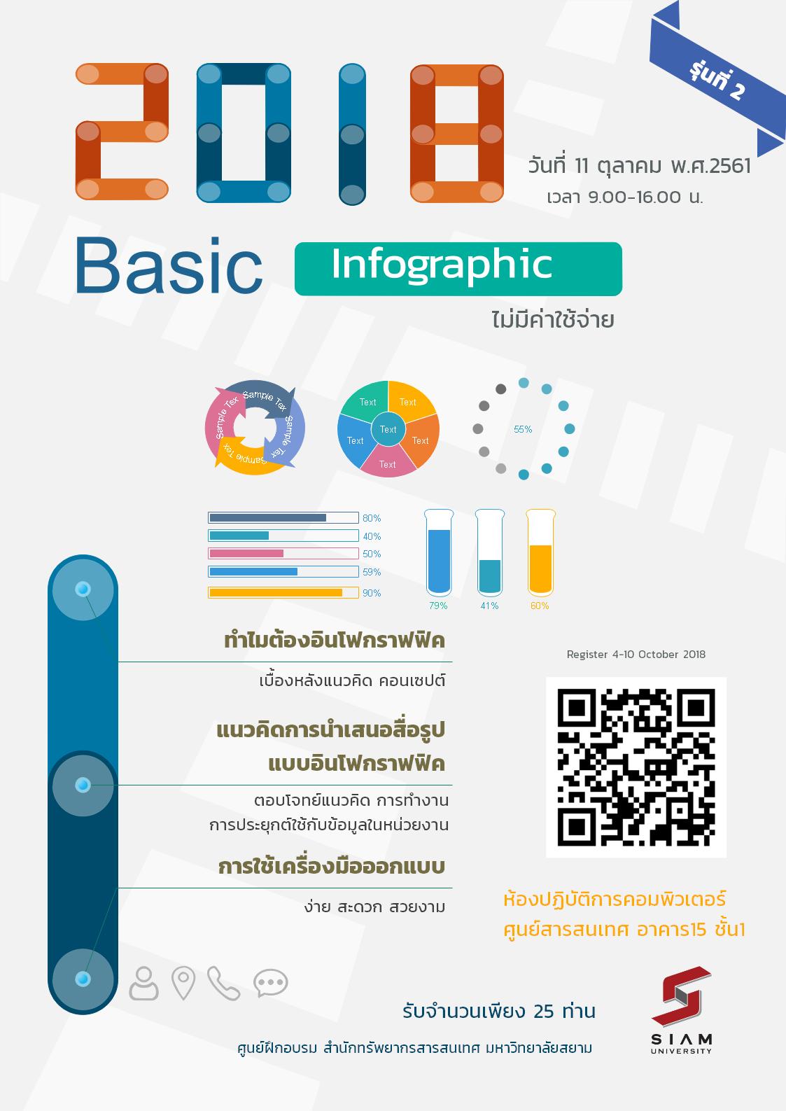 ขอเชิญอบรมเชิงปฏิบัติการ Basic Info-graphic ครั้งที่ 2 พฤหัสบดีที่ 11 ตุลาคม 2561